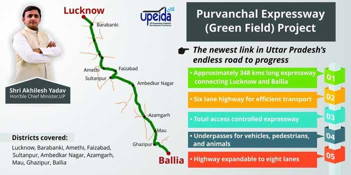 Samajwadi Purvanchal Expressway