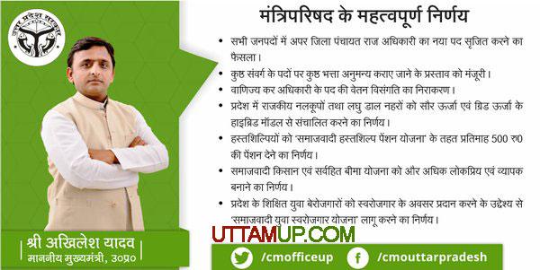 मुख्यमंत्री श्री अखिलेश यादव की सराहनीय पहल, प्रदेश में राजकीय नलकूपों तथा लघु डाल नहरों को सौर ऊर्जा एवं ग्रिड ऊर्जा के हाइब्रिड मॉडल से संचालित करने का निर्णय